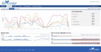 EnCenter - Analytics for Submetering Screenshot