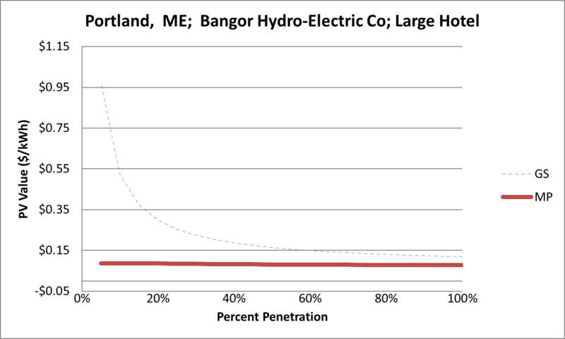File:SVLargeHotel Portland ME Bangor Hydro-Electric Co.png