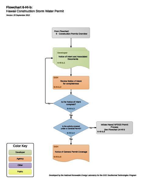File:06HIBHawaiiConstructionStormWaterPermit.pdf