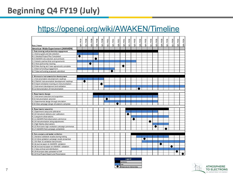 AWAKENupdate June2019.pdf