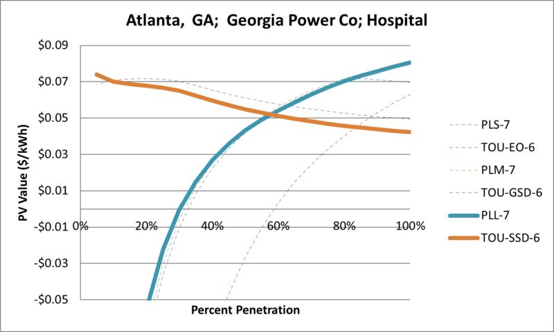 File:SVHospital Atlanta GA Georgia Power Co.png