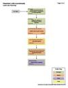 1-AR-a- H - Land Use Planning 2017-08-11.pdf