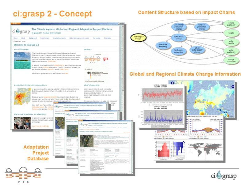 File:Ci Grasp update presentation 2013.pdf