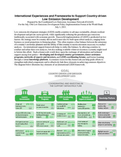 File:WB CLEAN paper 7-1-11 v2.pdf