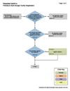 18-NY-c - Hydropower Petroleum Bulk Storage Facility Registration 2016-06-06.pdf