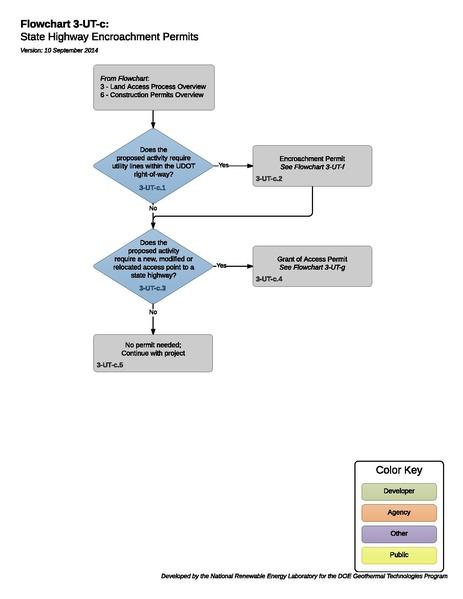 File:03UTCStateEncroachmentOverview.pdf