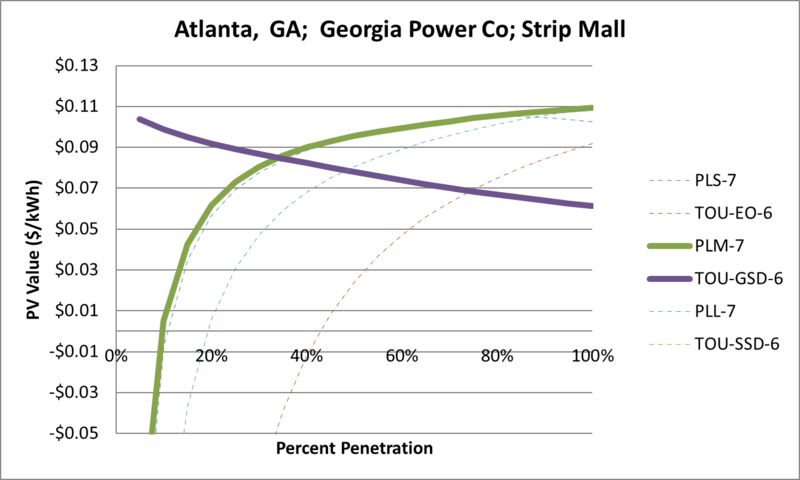 File:SVStripMall Atlanta GA Georgia Power Co.png