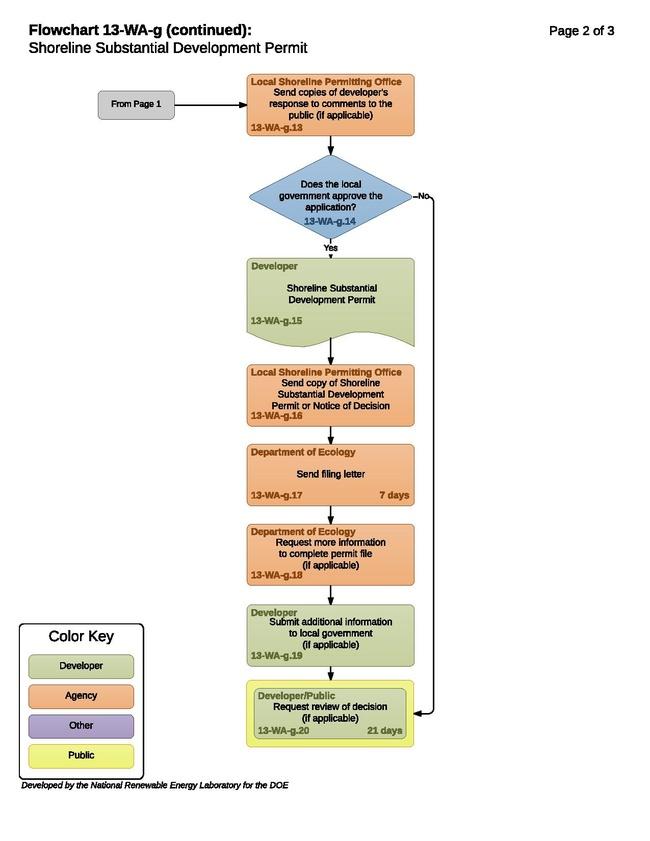 13-WA-g - H - Shoreline Substantial Development Permit 2017-05-08.pdf