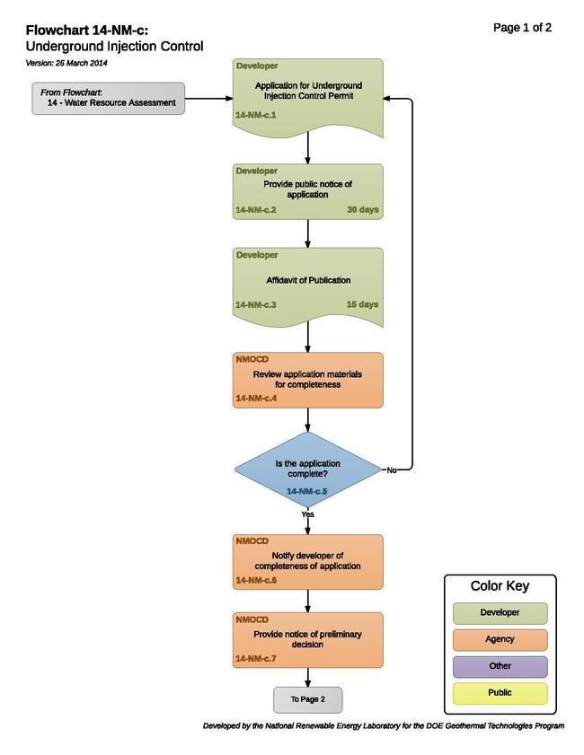 14-NM-c - Underground Injection Control.pdf