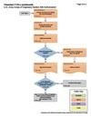 7-FD-u - U.S. Army Corps of Engineers Section 408 Authorization.pdf
