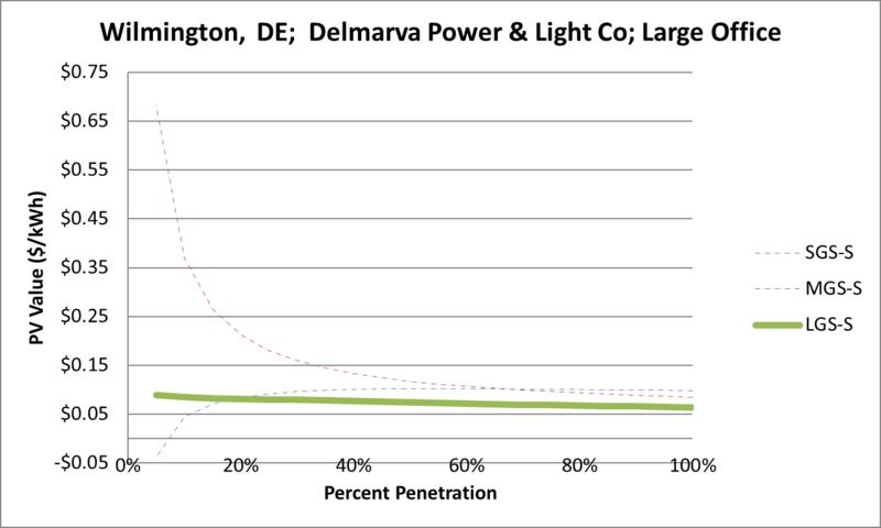 File:SVLargeOffice Wilmington DE Delmarva Power & Light Co.png
