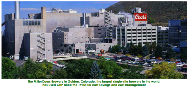 Coors Facility in Golden, CO