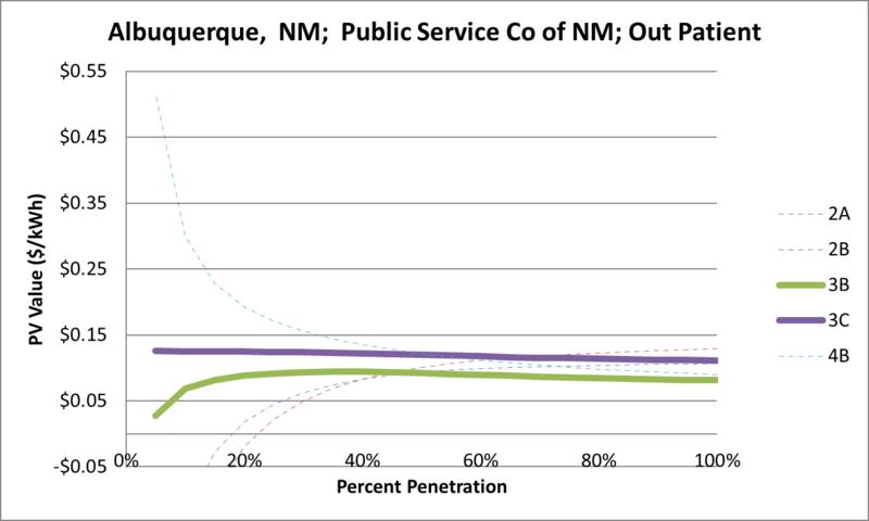 File:SVOutPatient Albuquerque NM Public Service Co of NM.png