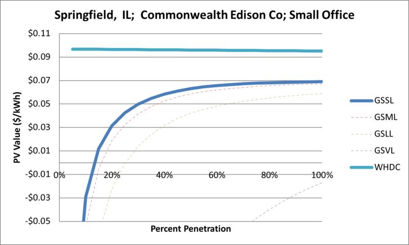 File:SVSmallOffice Springfield IL Commonwealth Edison Co.png