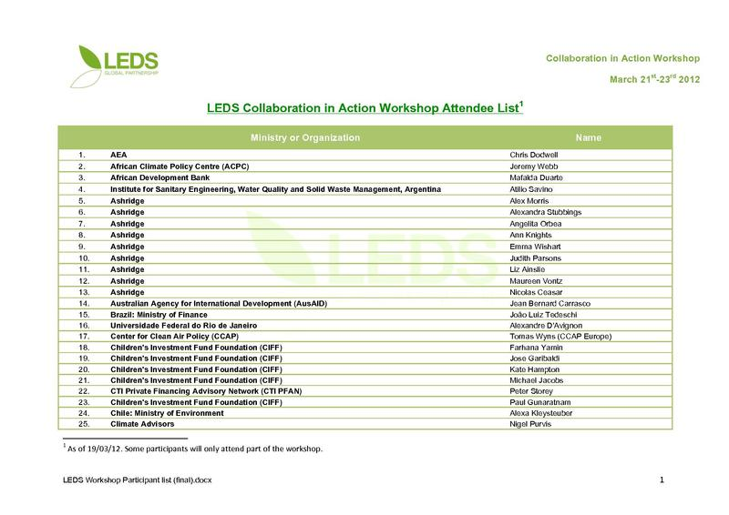 File:ListofAttendeesWorkshop2.pdf