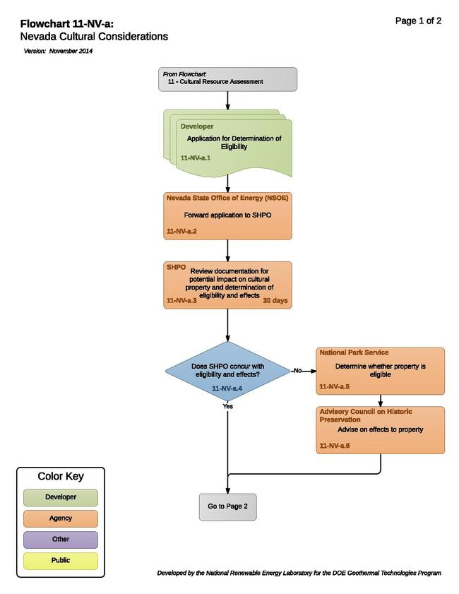 11NVACulturalConsiderations (1).pdf