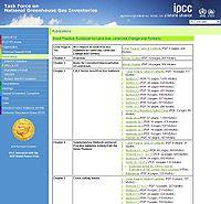 IPCC Inventory Guidelines LULUCF Screenshot