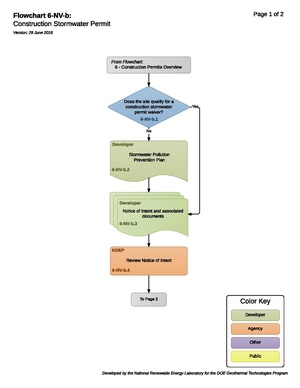 06NVBConstructionStormWaterPermit (1).pdf
