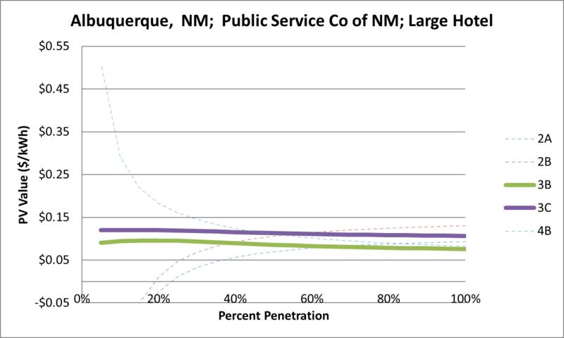 File:SVLargeHotel Albuquerque NM Public Service Co of NM.png