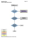 Transmission 03-FD-b - Tribal Right-of-Way Application Process.pdf