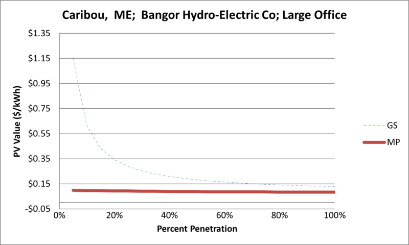 File:SVLargeOffice Caribou ME Bangor Hydro-Electric Co.png
