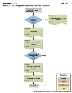 07-FD-a - PlantCommissioning.pdf