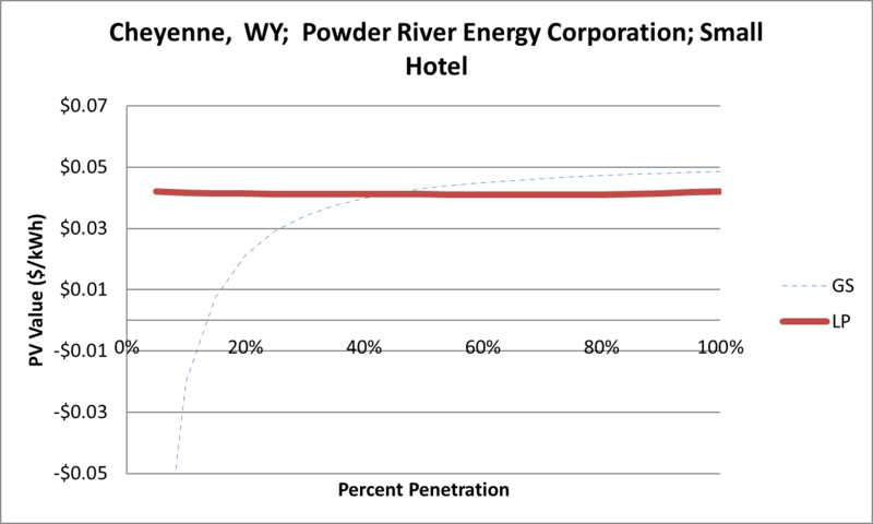 File:SVSmallHotel Cheyenne WY Powder River Energy Corporation.png