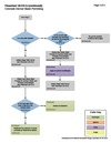 19COBDenverBasinPermittingProcess.pdf