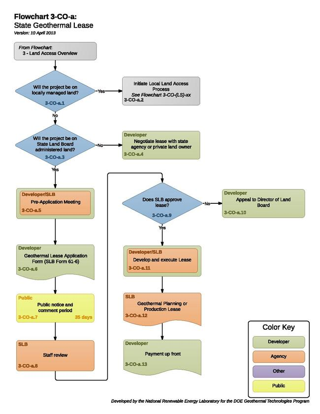 03COAGeothermalLease (5).pdf