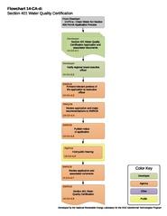 It certification roadmap 2017 pdf