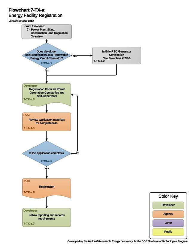 07TXAEnergyFacilitySiting.pdf