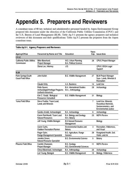 File:Devers Palo Verde No2-FEIS Q Appendix 5 Preparers and Reviewers.pdf