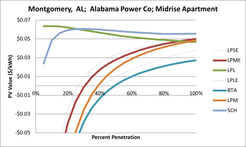 File:SVMidriseApartment Montgomery AL Alabama Power Co.png