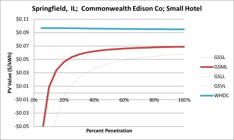 File:SVSmallHotel Springfield IL Commonwealth Edison Co.png