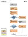 09-CA-b - State Environmental Process.pdf