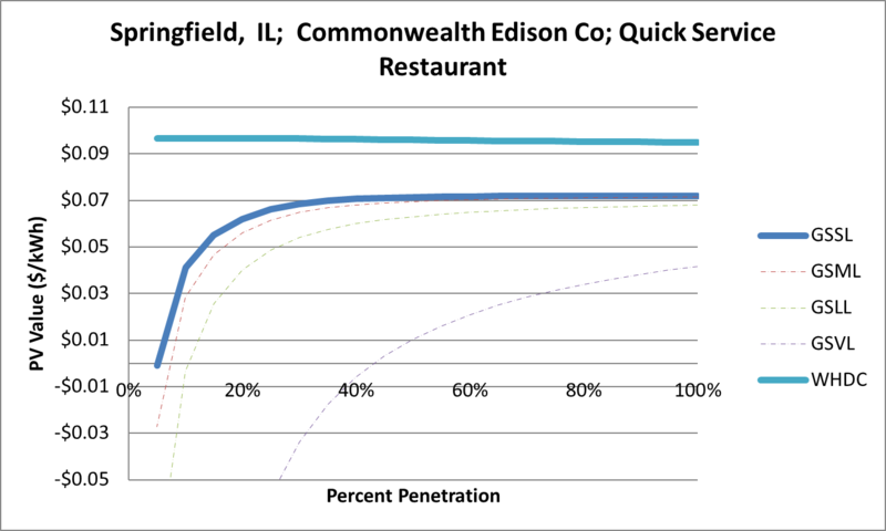 File:SVQuickServiceRestaurant Springfield IL Commonwealth Edison Co.png