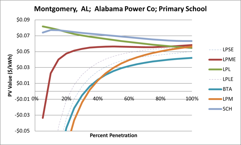 File:SVPrimarySchool Montgomery AL Alabama Power Co.png