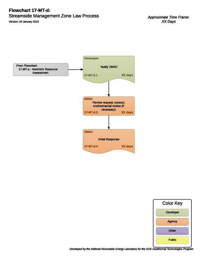 17MTDStreamsideManagementZoneLawProcess.pdf