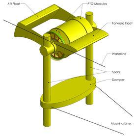 StingRAY-and-PTO-Modules.jpg
