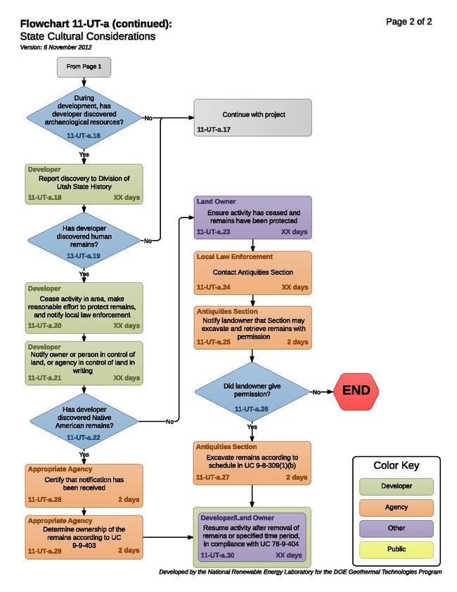 11UTAStateCulturalConsiderations (3).pdf