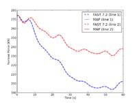 Mooring Analysis Program (MAP) Screenshot