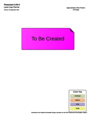03IDFLandUsePermit.pdf