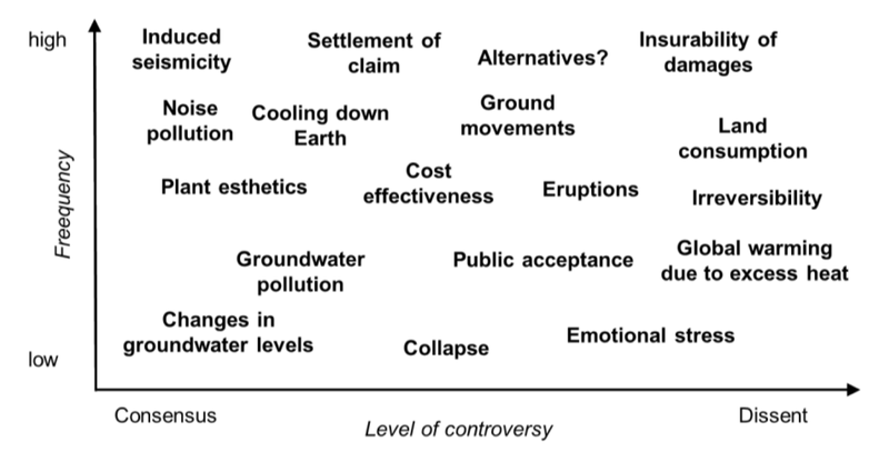 File:Public View of Project Risk Concepts.png
