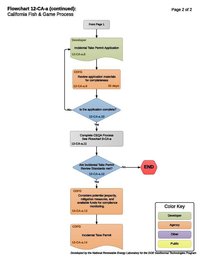 12CAAStateFloraFaunaConsiderations.pdf