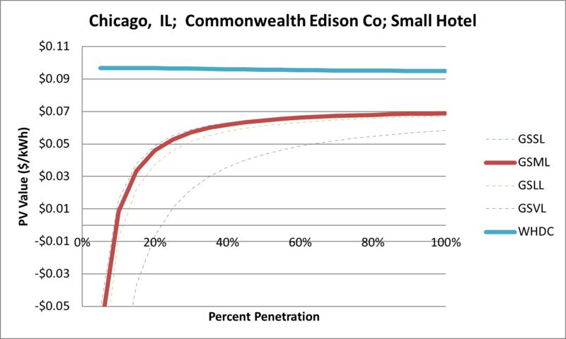 File:SVSmallHotel Chicago IL Commonwealth Edison Co.png