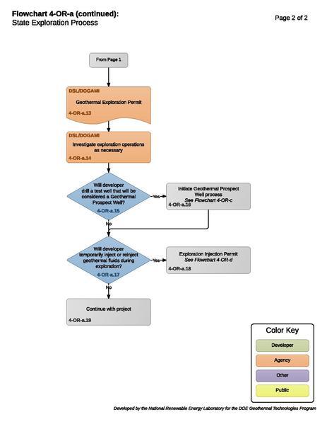 File:04ORAStateExplorationProcess (1).pdf