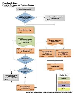07NVAPermitToConstructAndPermitToOperate (3).pdf