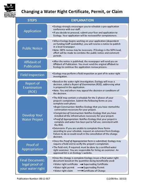 File:Transfer and Change Process.pdf