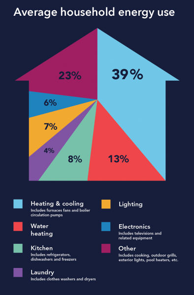 File:Appliance-standards-infographic-final-v3.jpg