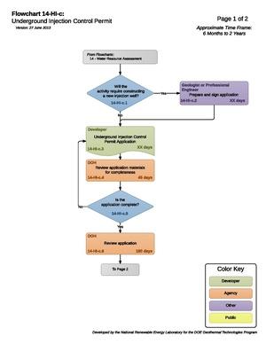 14HIC - UndergroundInjectionControlPermit (1).pdf
